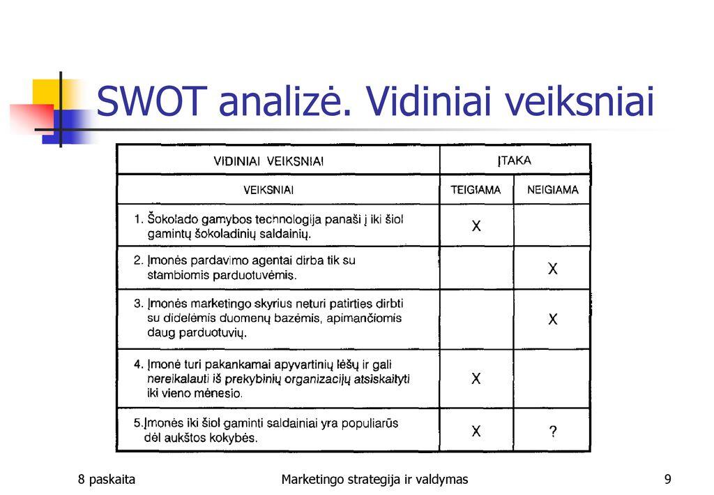 trumpai aptarti pagrindines įmonės strategijos galimybes)