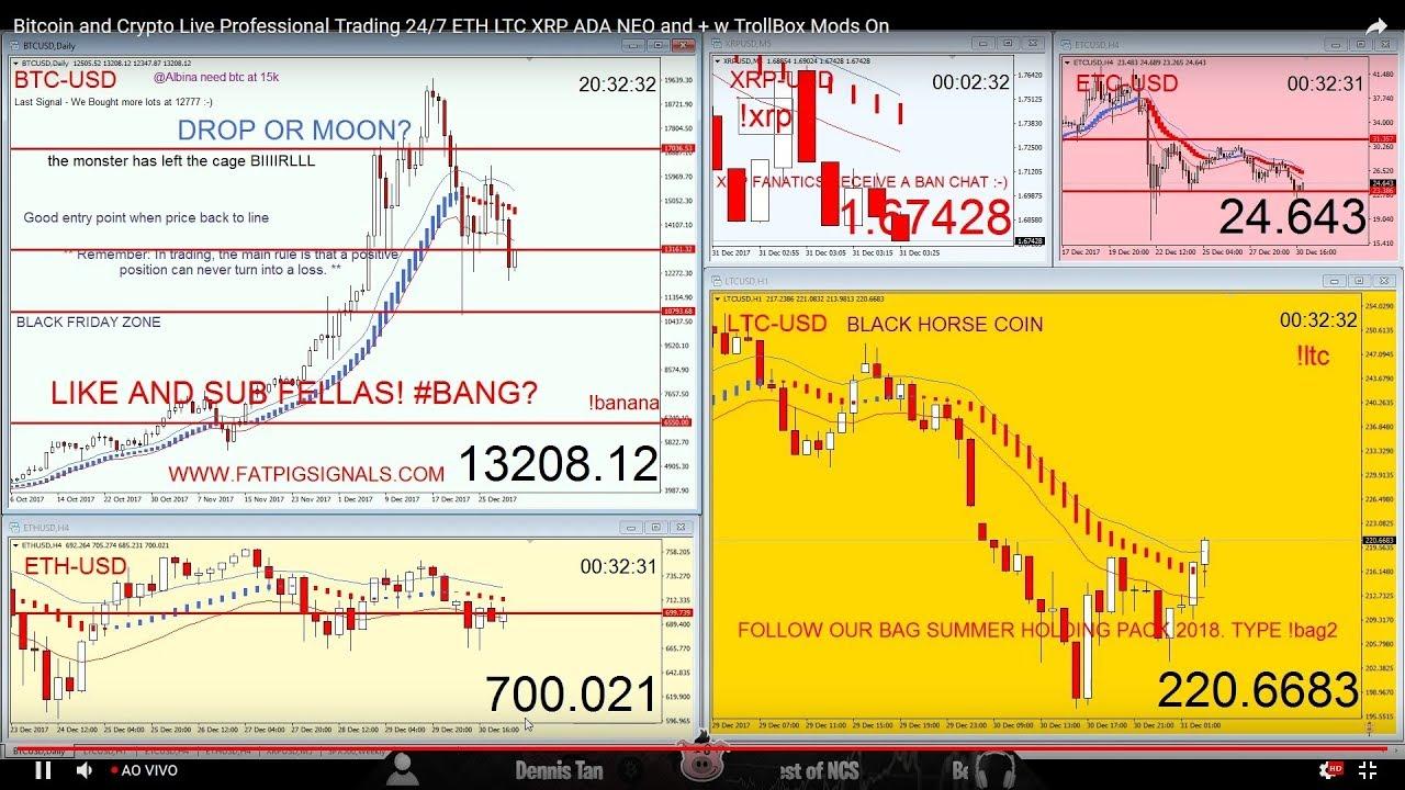 Makro prekybos signalai
