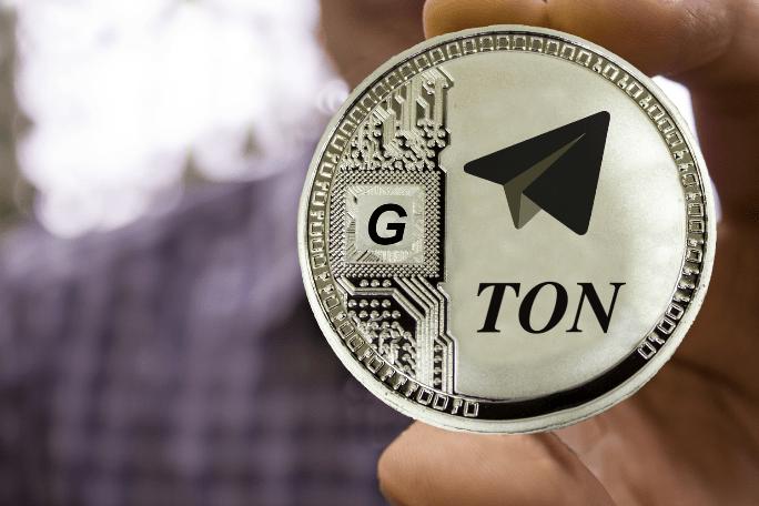 prekybos signalai kriptovaliutų telegrama