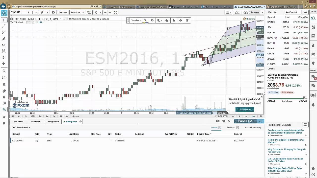 scottrade dvejetainiai variantai geriausia akcijų prekybos sistemos programinė įranga