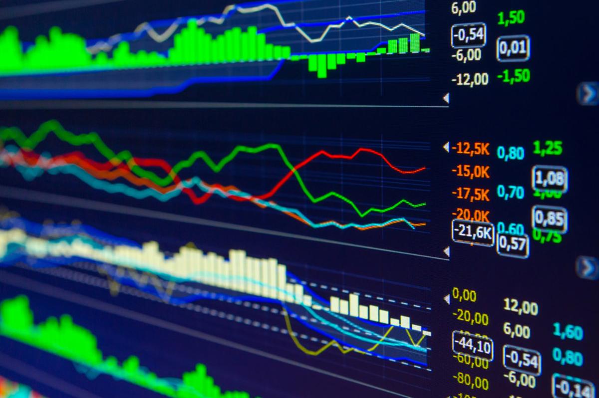 techninės analizės prekybos sistemos