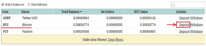 bitcoin pinigų programą