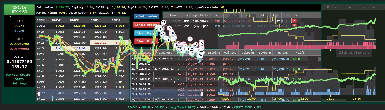crypto trading bot github python kolektyvinė 2 prekybos sistema