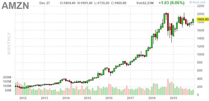 bitcoin opcionų prekybos birža