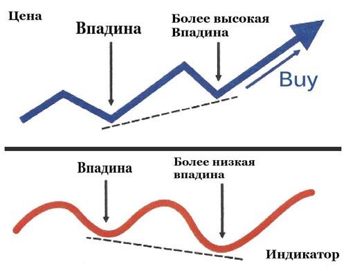 latentinės prekybos strategija