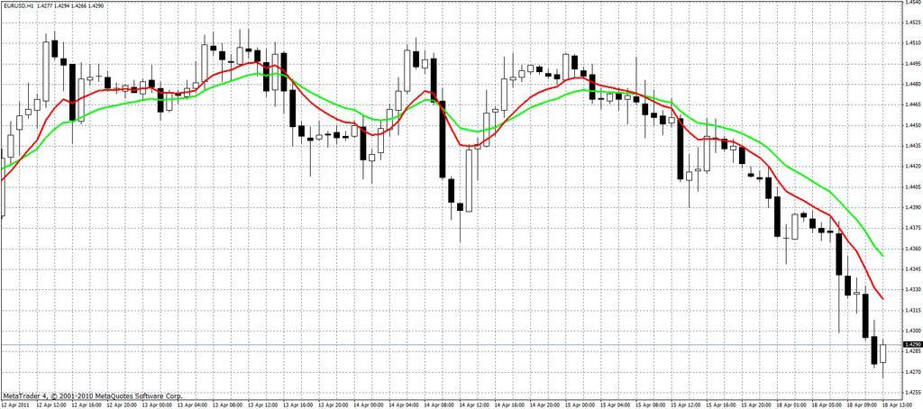 prekybos opcionais signalas laisvosios prekybos sistemos apibrėžimas