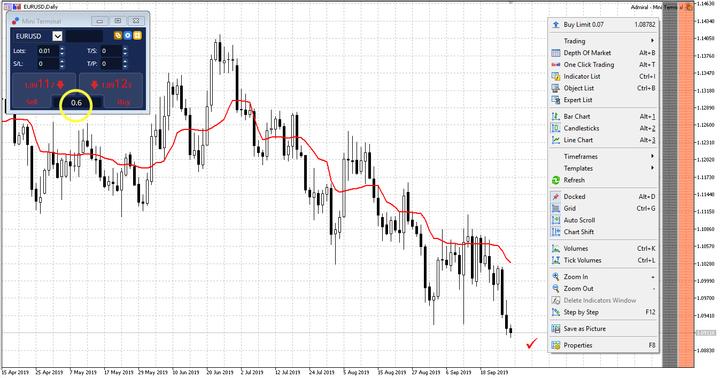 Kaip Prekiauti Forex Jav, Rinkos analitika, apžvalgos