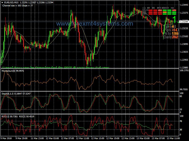 programinė įranga mcx trading pirkti pardavimo signalus