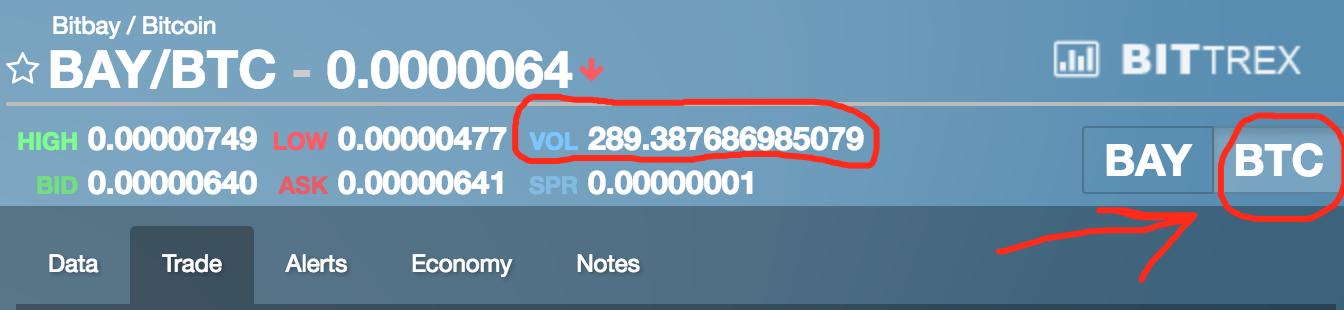 bitcoin turto turto prekybos sistema)