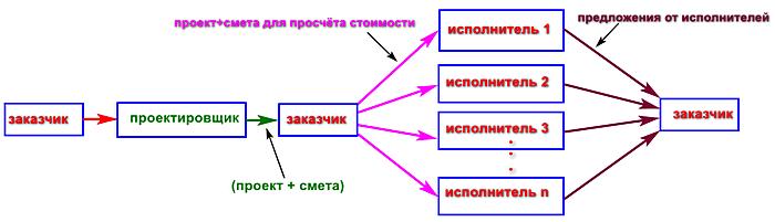 rinkos prekyba opcionais mcmaster rsi prekybos sistema v3 0 val