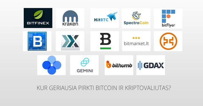 Vietinis bitcoin prekybininkas konsultantas