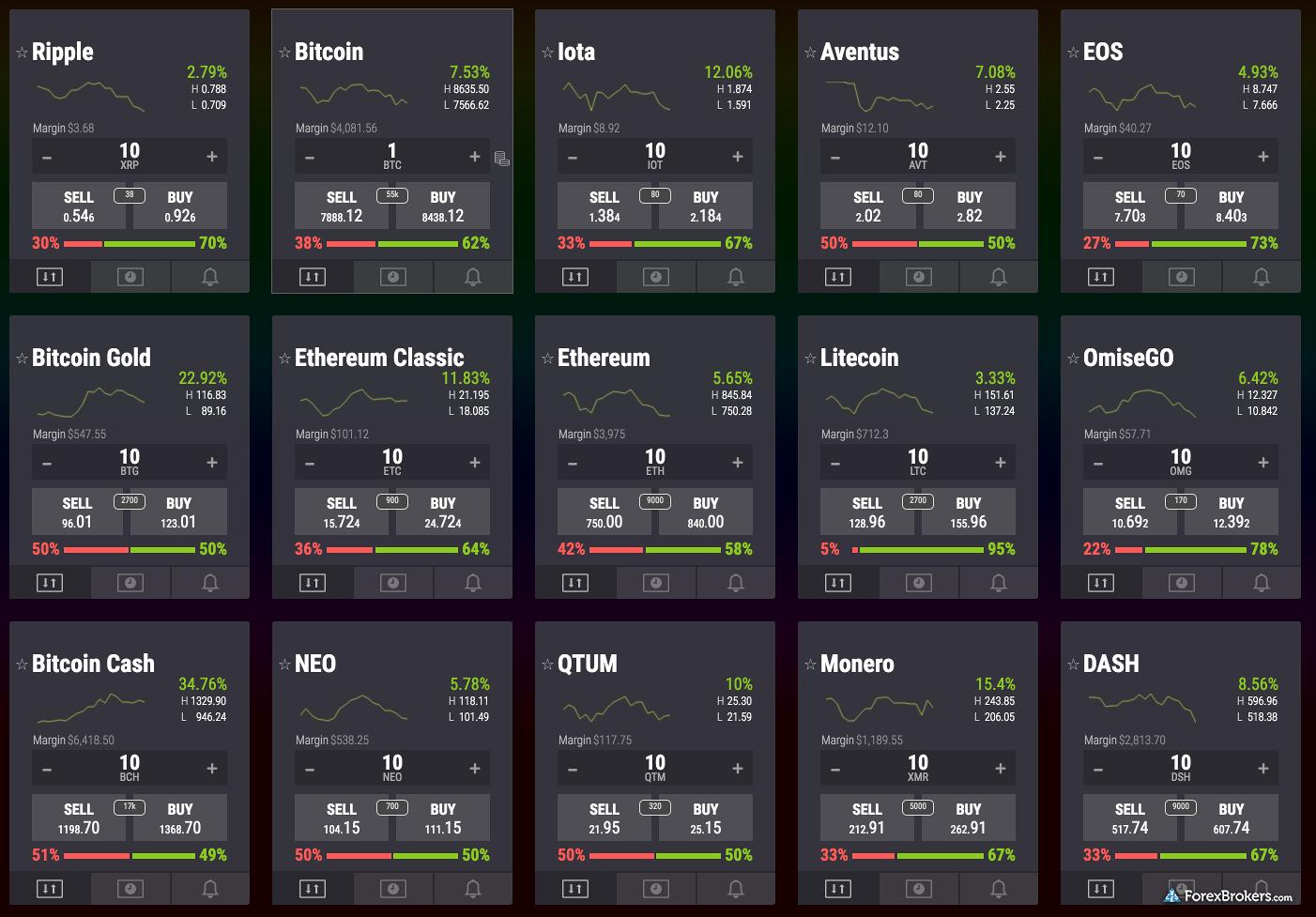 crypto trading platform list
