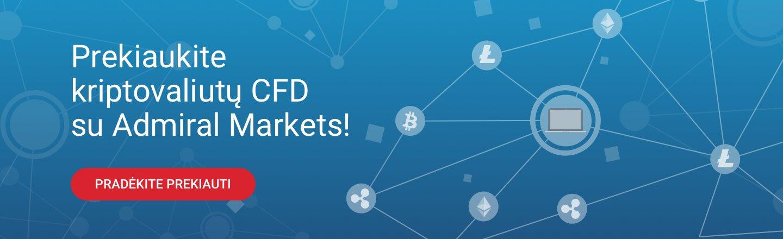 Cryptocurrency dienos prekybos įrankiai