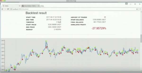 bitcoin auto trading robot)