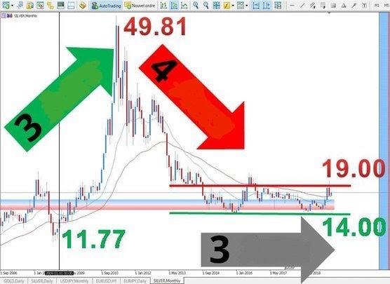 FXCC produktai Forex, indeksai, aukso ir sidabro prekyba