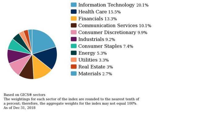 fedex akcijų pasirinkimo sandoriai