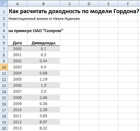 skaičiuojant akcijų netekimo normą)