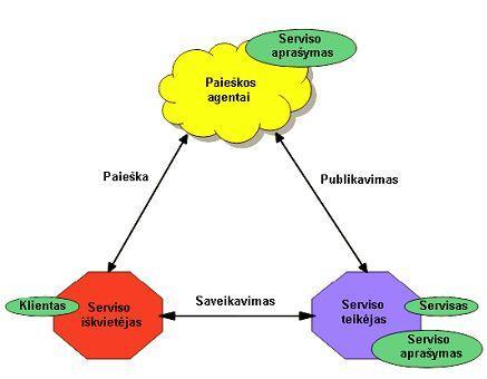 globalios prekybos logistikos sistemos ltd)