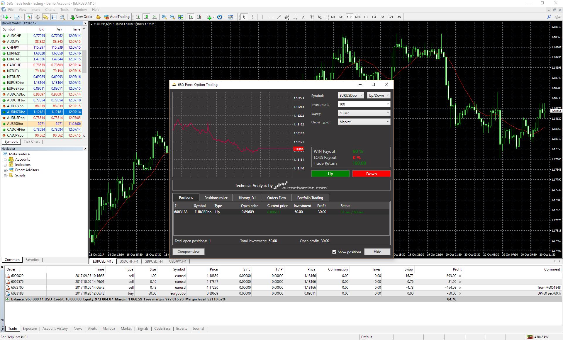 binary metatrader kaip delta apdrausti akcijų indekso pasirinkimus