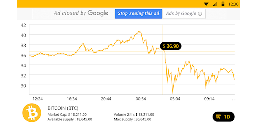 bitcoin pelno nuostolis)