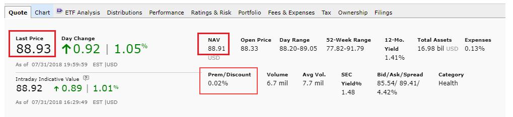 bayer akcijų pasirinkimo sandoriai