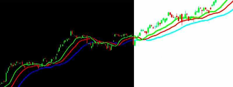 prekybos akcijomis techninės strategijos