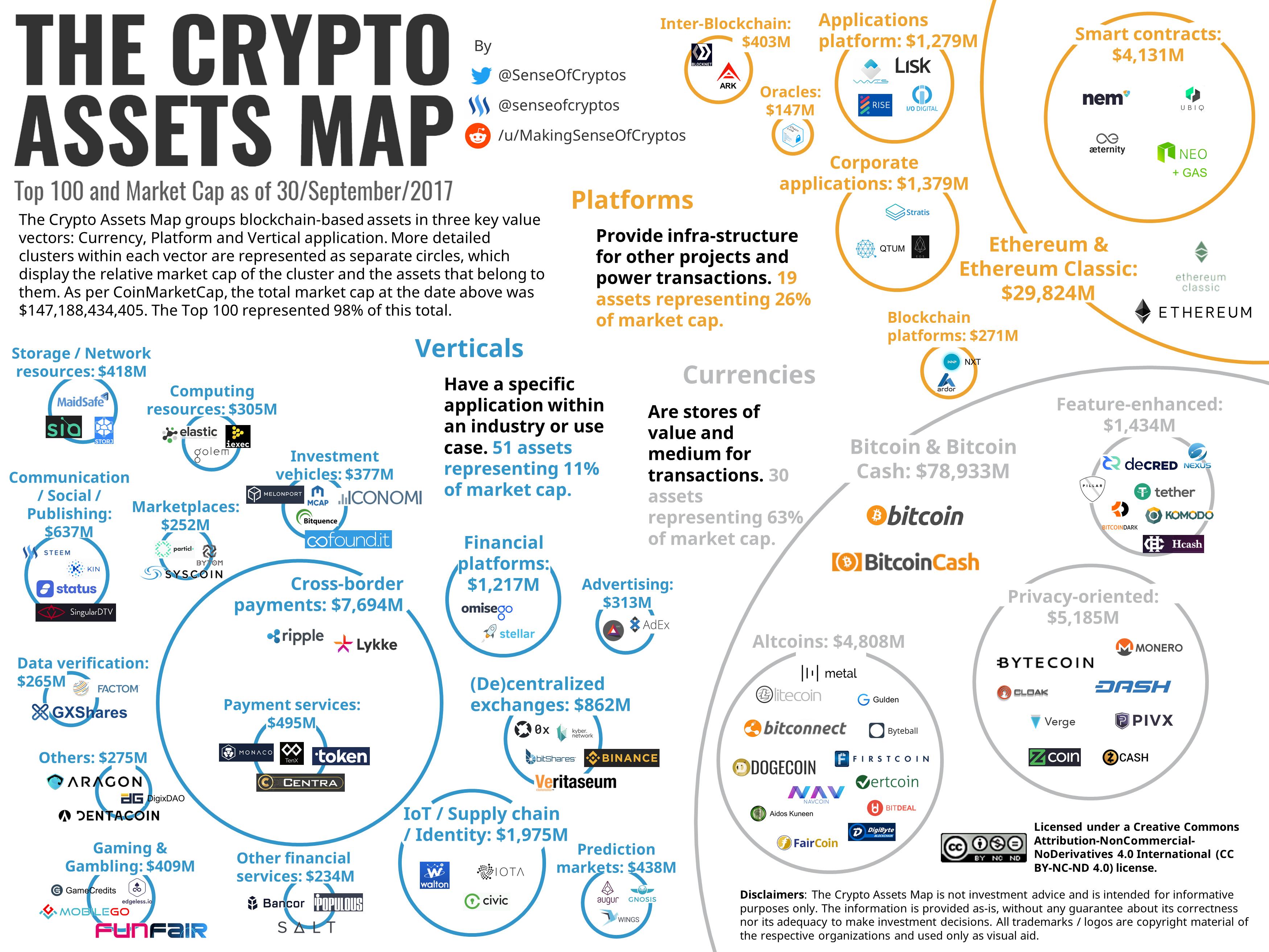 kaip investuoti i kriptovaliuta