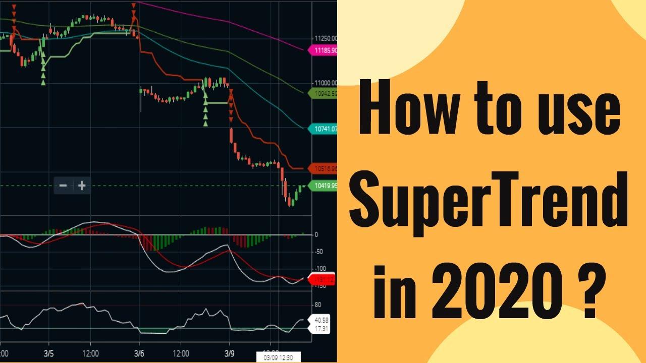 supertrend indikatoriaus prekybos strategija