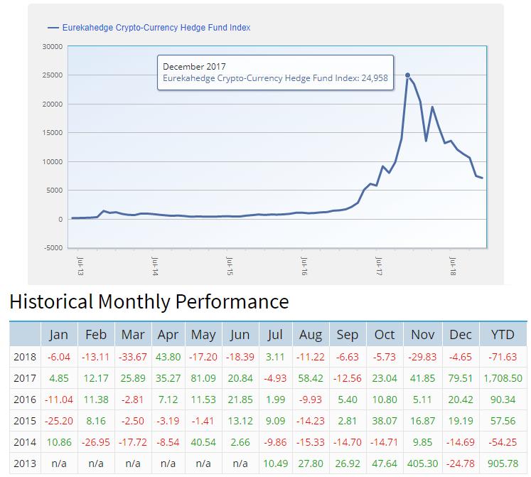 bitkoin investicini paslaug atsargos)
