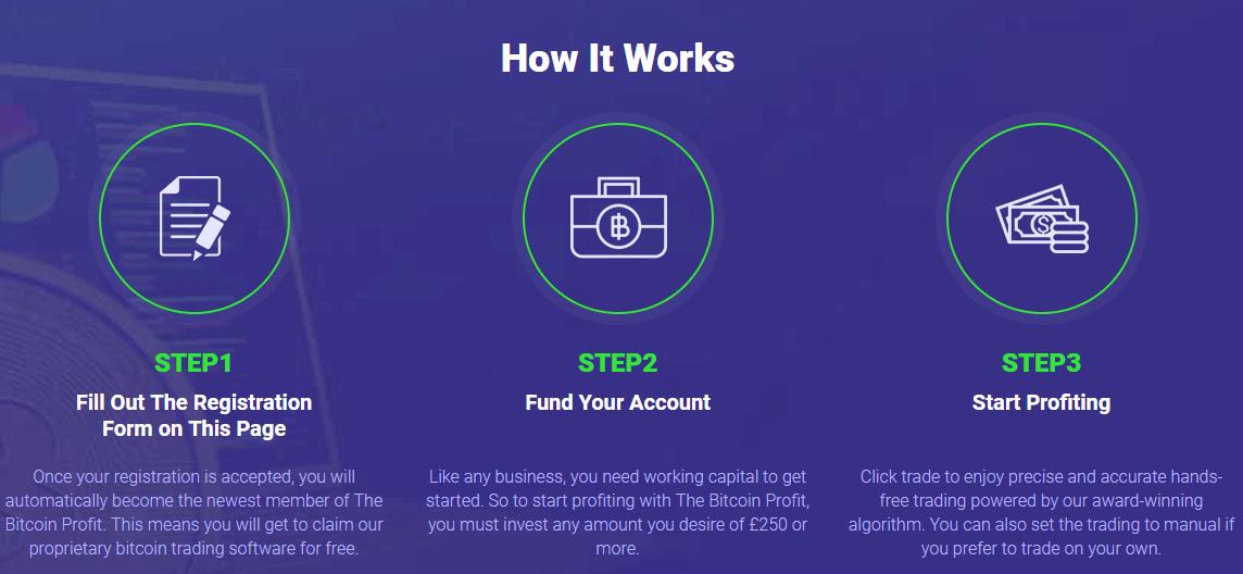 bitcoin liv prekyba