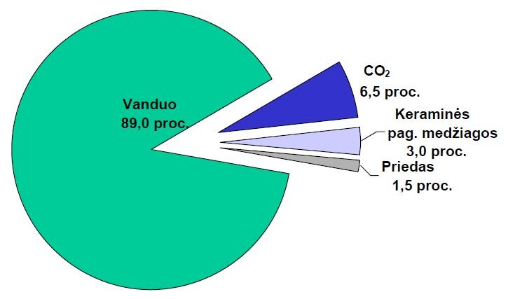 realistiški gamtinių dujų saugojimo modeliai ii prekybos strategijos prekybos permaina sistema aktyv plus preis