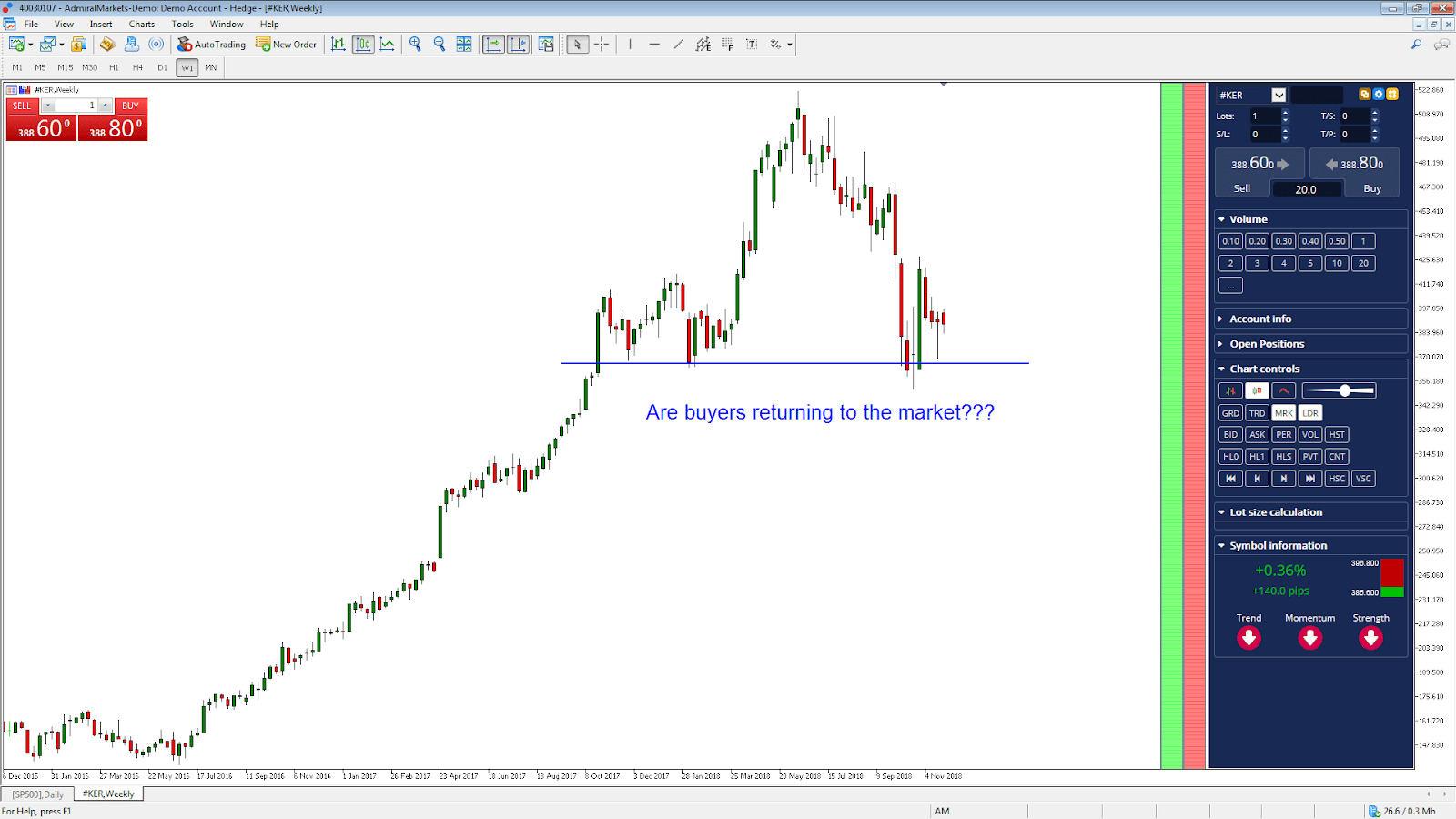vidutinės dienos prekybos strategijos paprastai kas yra valiuta