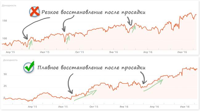 investicijų įvairinimo strategija pagal amžių)