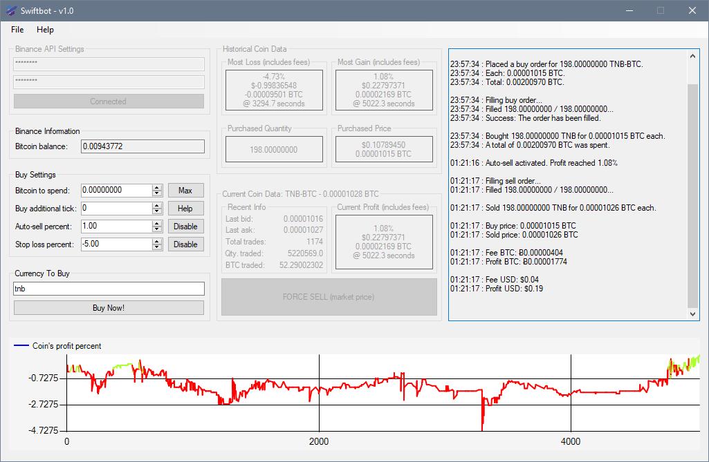 binance trading bot php