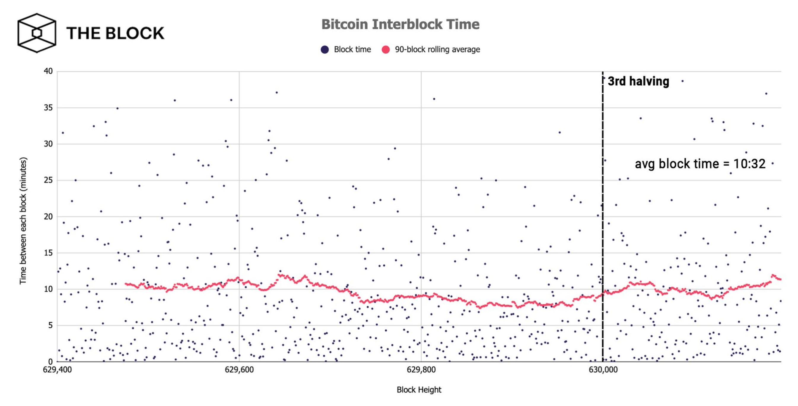 Smeliai > geriausias bitkoino prekybos signalas Kaip Bitkoinas veikia?