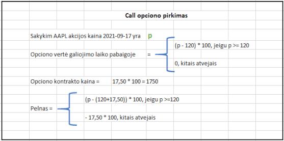 Prekyba dienos grafikų dvejetainiais opcionais, Dvejetainiai