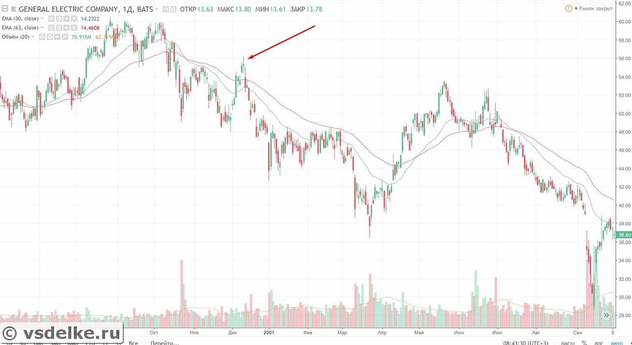 cara trade di iq variantas ilgalaikis akcijų pasirinkimo prieaugis