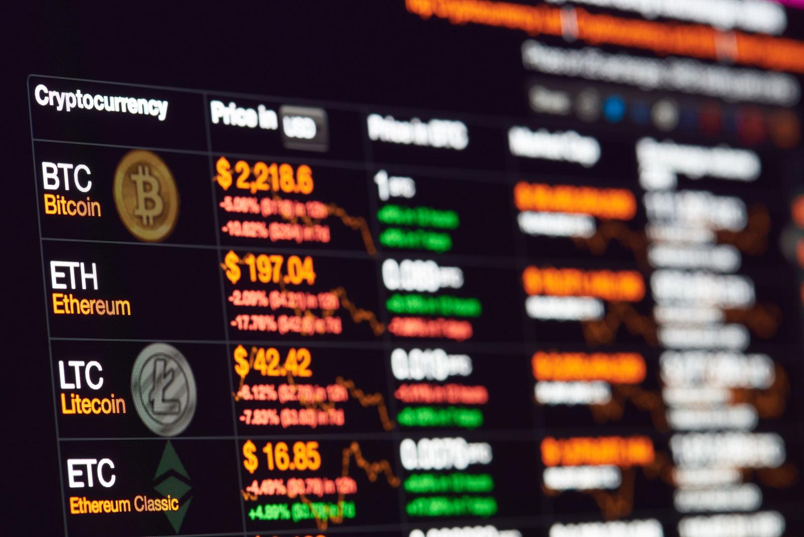 kodl neinvestuoti bitkoin
