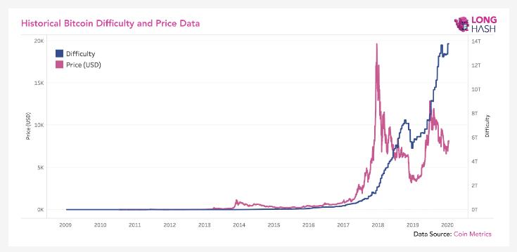 bitkoinu investavimas ra susijęs pirmoji kriptovaliuta