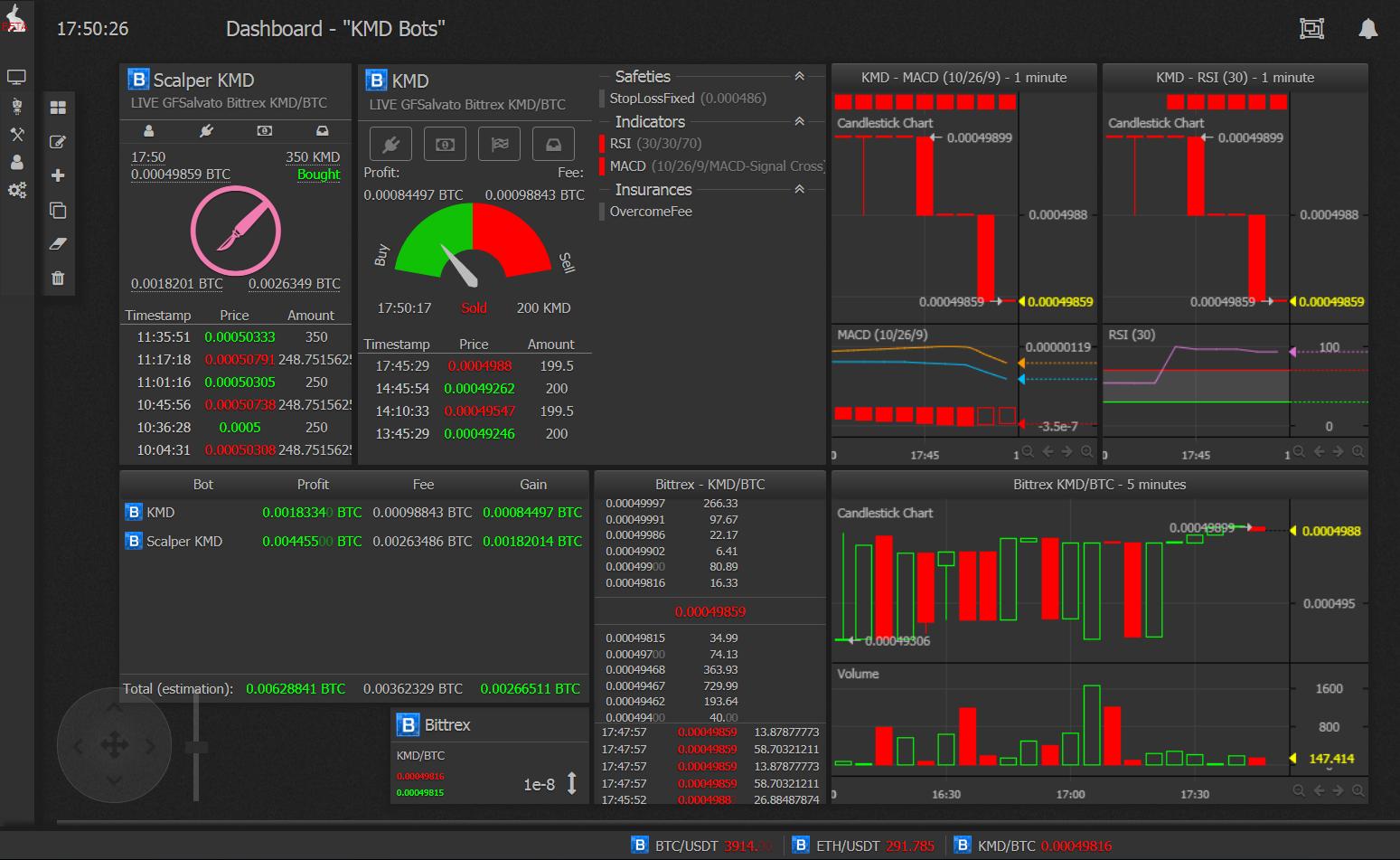 crypto trading bot github python)