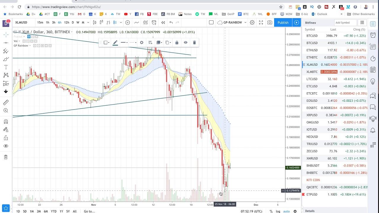akcijų pasirinkimo stebėjimo programinė įranga