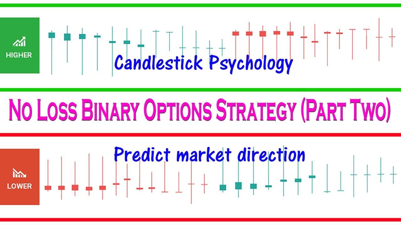 kaip akcijų opcionai veikia jav nse akcijų ateities prekybos strategijos