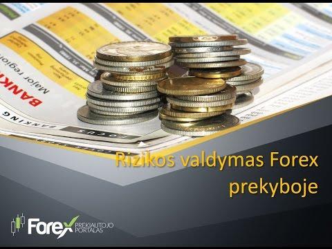 pinigų valdymo strategijos prekybai)