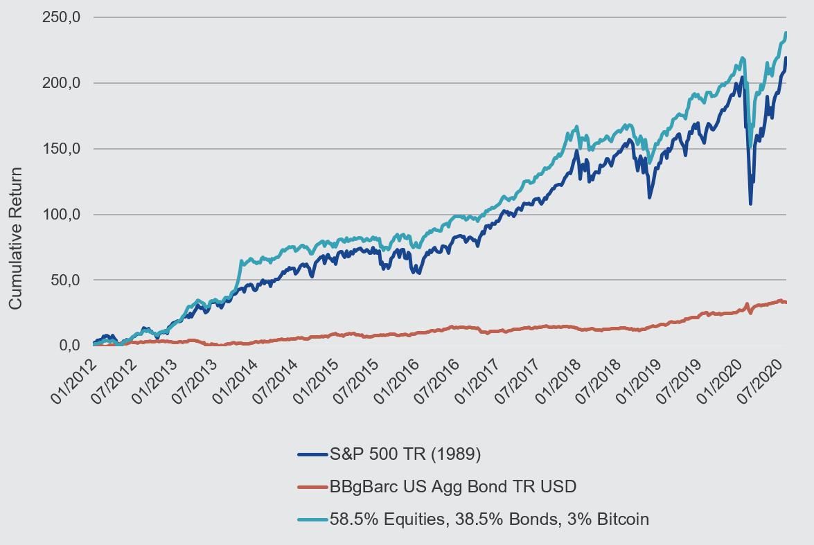 kripto valiutos investicins mons palūkanų normos pasirinkimo brokerio atlyginimas