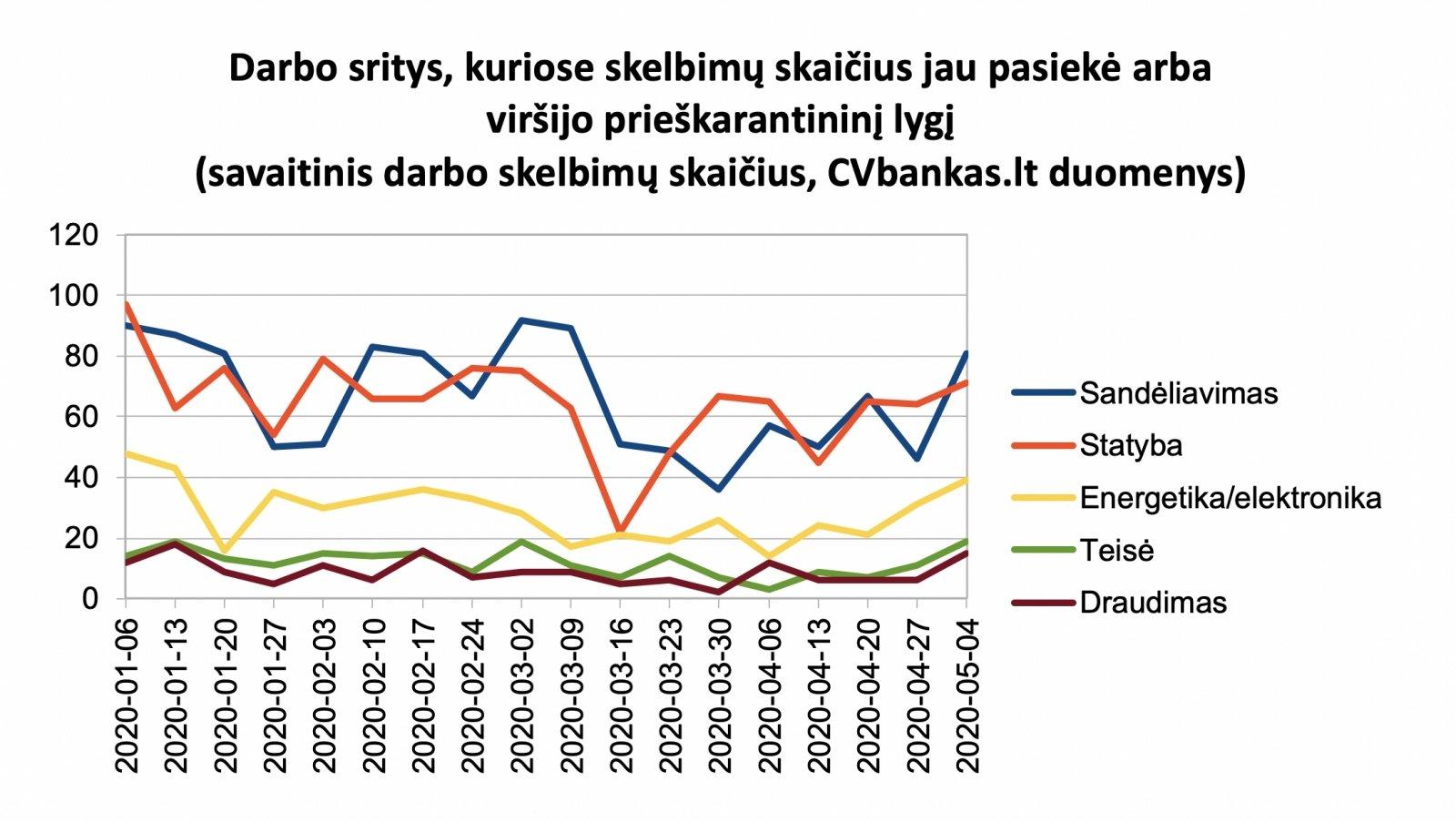 mėnesinės pajamos iš prekybos opcionais)