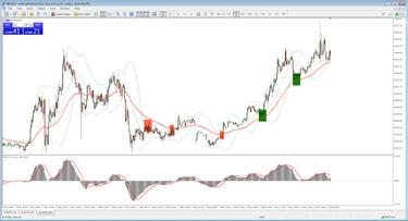 indekso pusiausvyros prekybos strategija