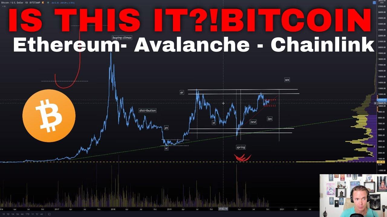 winkluvoss bitcoin pasitikėjimas exchange tbc į btc