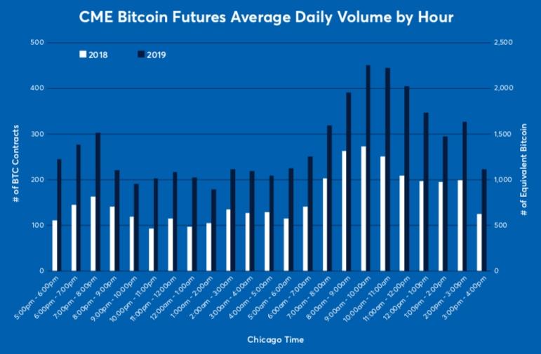 reikšmingi sandoriai bitcoin