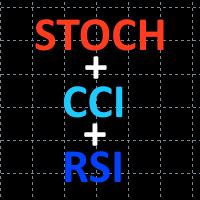 cci rsi stochastinė strategija