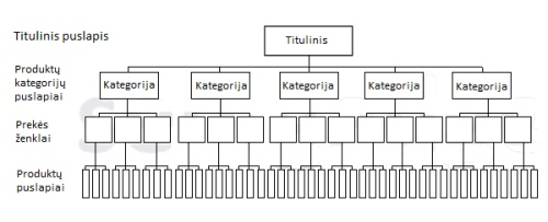 prekių ženklų elektroninė paieškos sistema